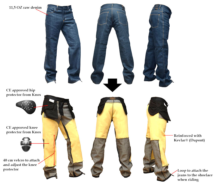 MO'CYCLE-Motorcycle-jeans-how-it-works-designed-by-the-artist-Moses-Shahrivar